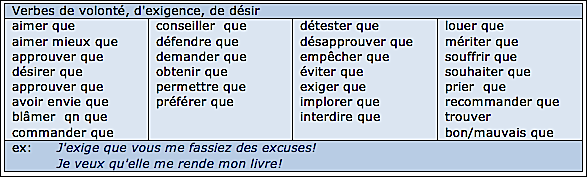 Exercice Universel